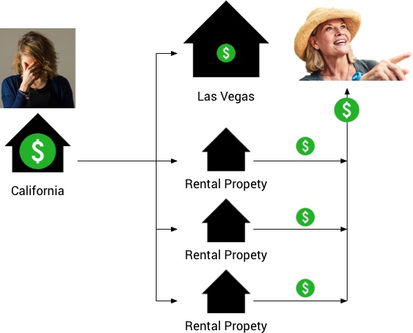 Californians moving to Las Vegas for a better life
